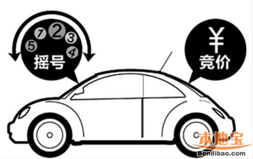深圳2017年第3期车牌摇号竞价数量一览
