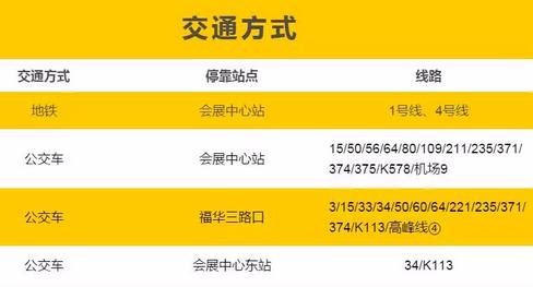 第十届深圳动漫节地点及怎么去(交通说明)