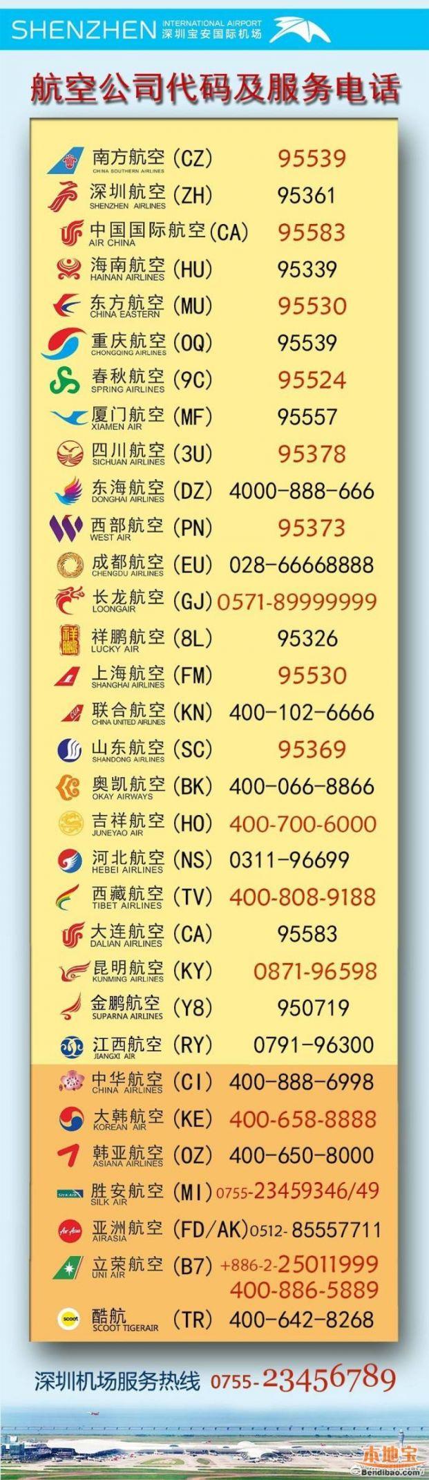 """超强台风""""山竹""""对深圳交通影响(铁路 公路 水运 航空)"""