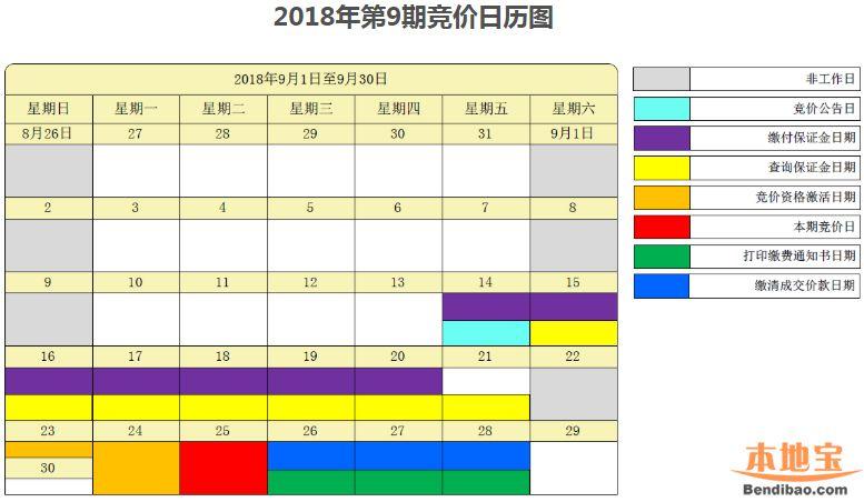 2018年9月深圳车牌竞价日历表(重要时间点)