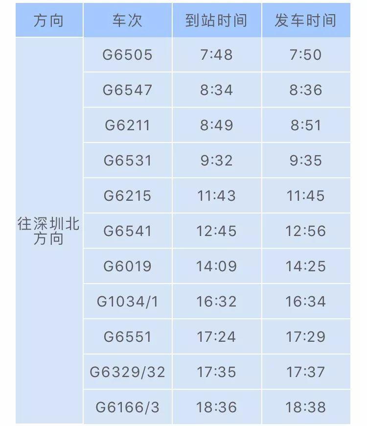 广深港高铁光明城站公交出行指南(附近站点 停靠线路)