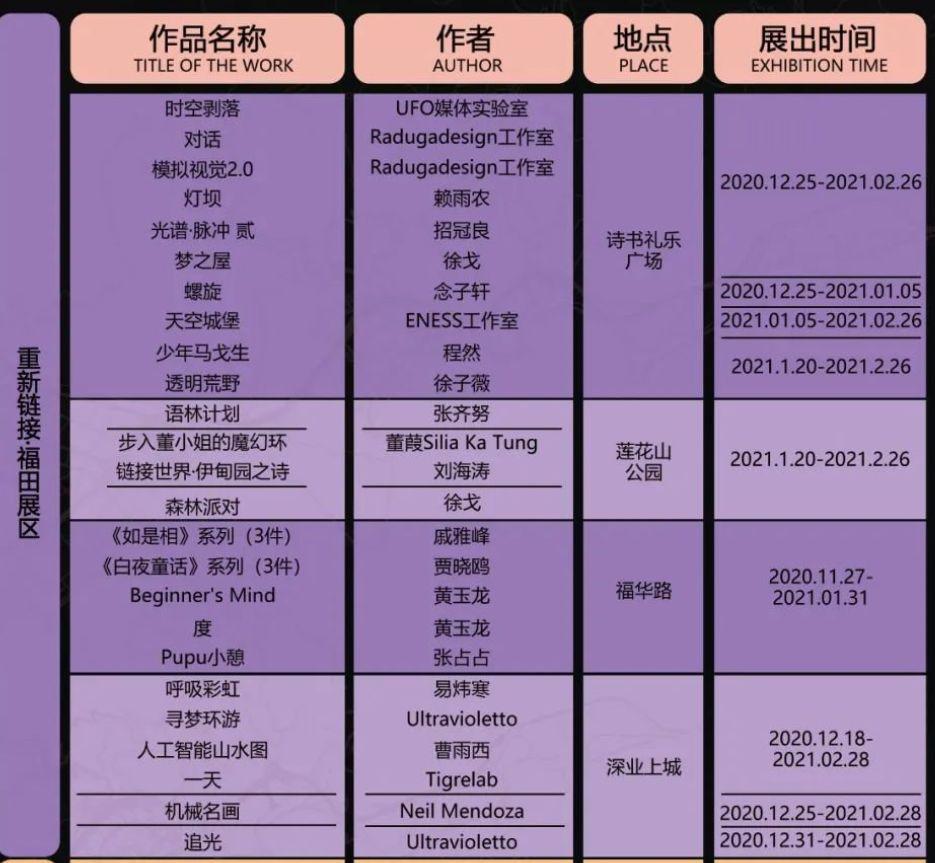 深圳福田光影艺术季时间、地点及看点