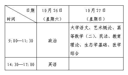 广东省2019年成人高考考试时间安排表 含各科目时长