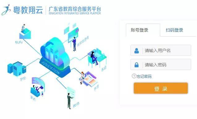 广东省综合素质评价平台入口http://gzzp.gdedu.gov.cn/gzzhszpj/