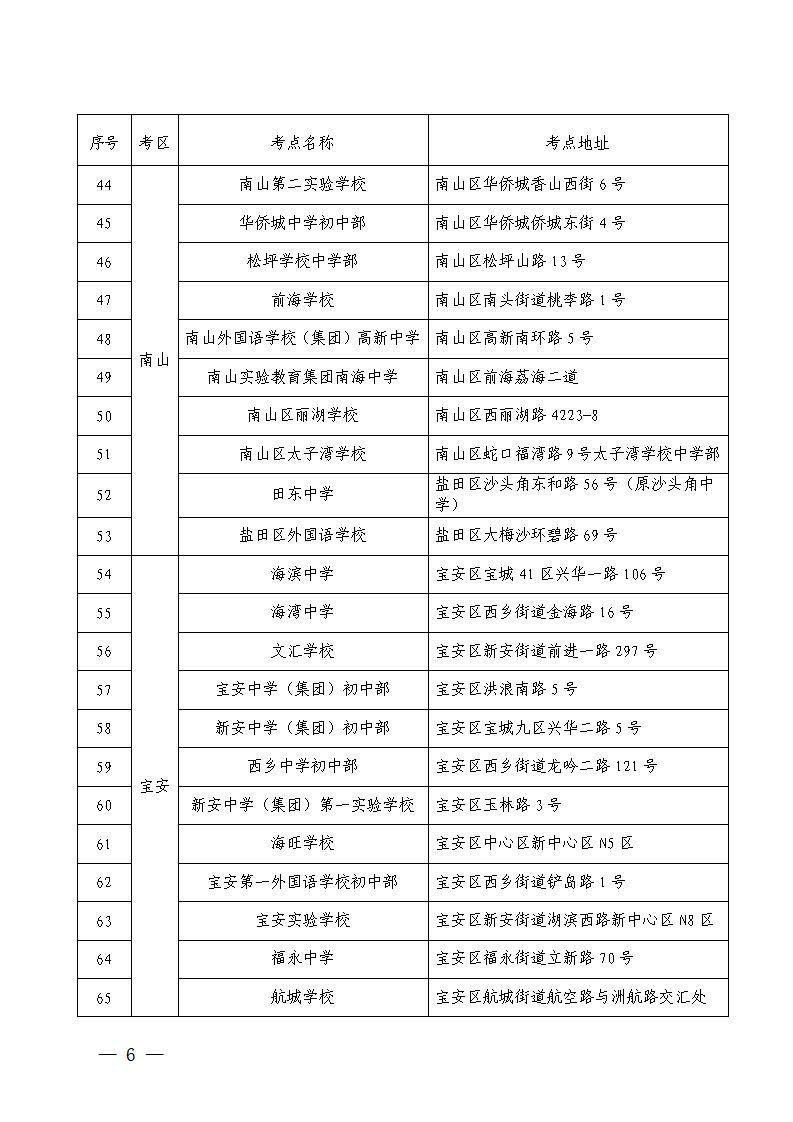 2020年10月深圳自学考试考点安排一览表