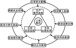 2020山西省高考文综考试卷子(全国I卷)
