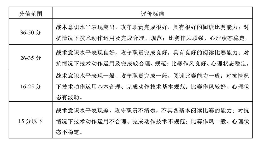 深圳市坪山高级中学2020年自主招生二类招生方案