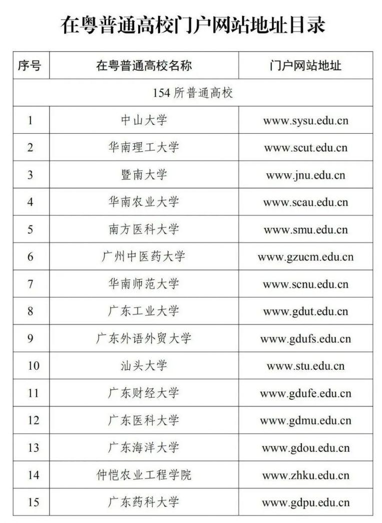 广东普通高校率先实现EDU.CN域名全覆盖 附具体网址