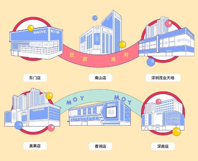 深圳茂业百货深南店购物盛典!童装低至3折