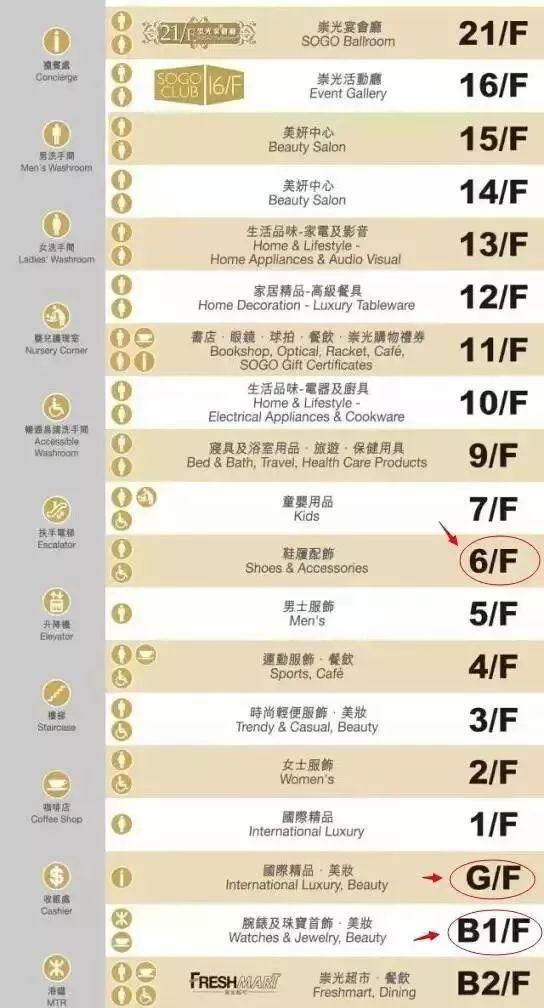 2019崇光百货铜锣湾楼层图 交通指引