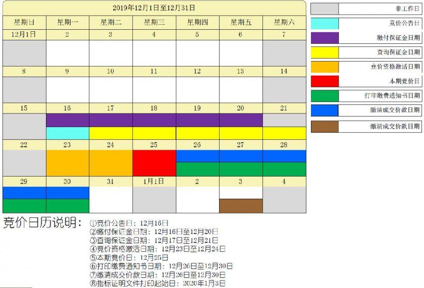 桂林公众号代运营公司:2019年第12期深圳车牌竞价指南(时间+数量+流程)