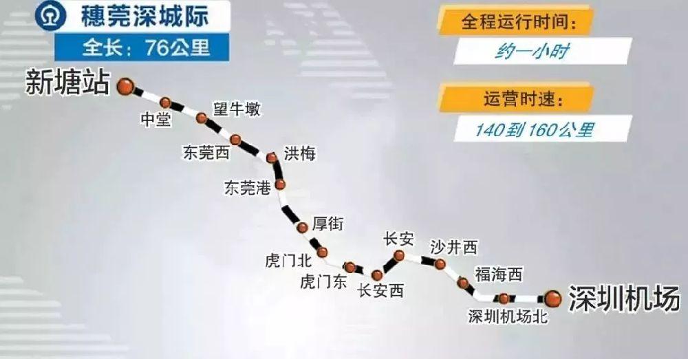 穗莞深城际全线通电 9月30通车指日可待