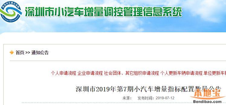 深圳12月份小汽车增量竞价