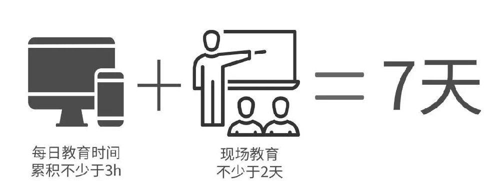 深圳驾驶证满分教育、满分学习考试指南