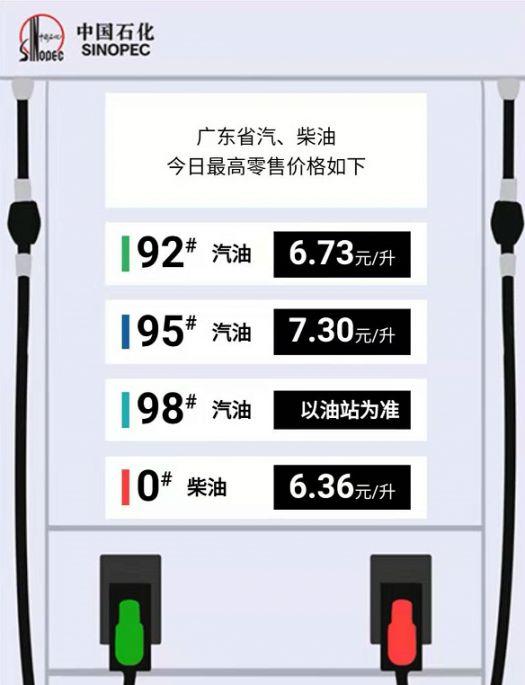 8月6日油价最新调整 油价迎来新下调