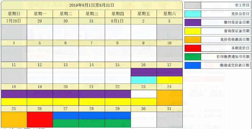 2019年8月深圳车牌竞价重要时间点一览