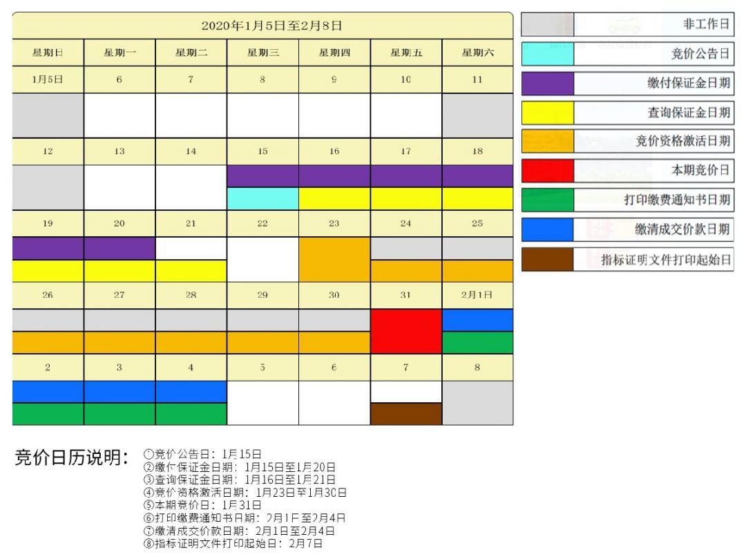 义乌代运营公司排名:2020年1月深圳车牌竞价指南(时间+流程)