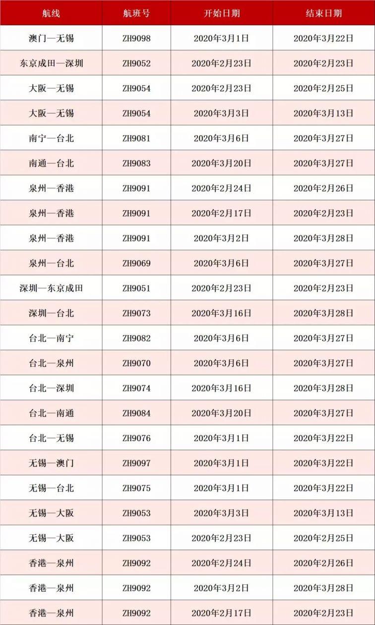 深圳航空部分航班取消(2月11日至3月28日)