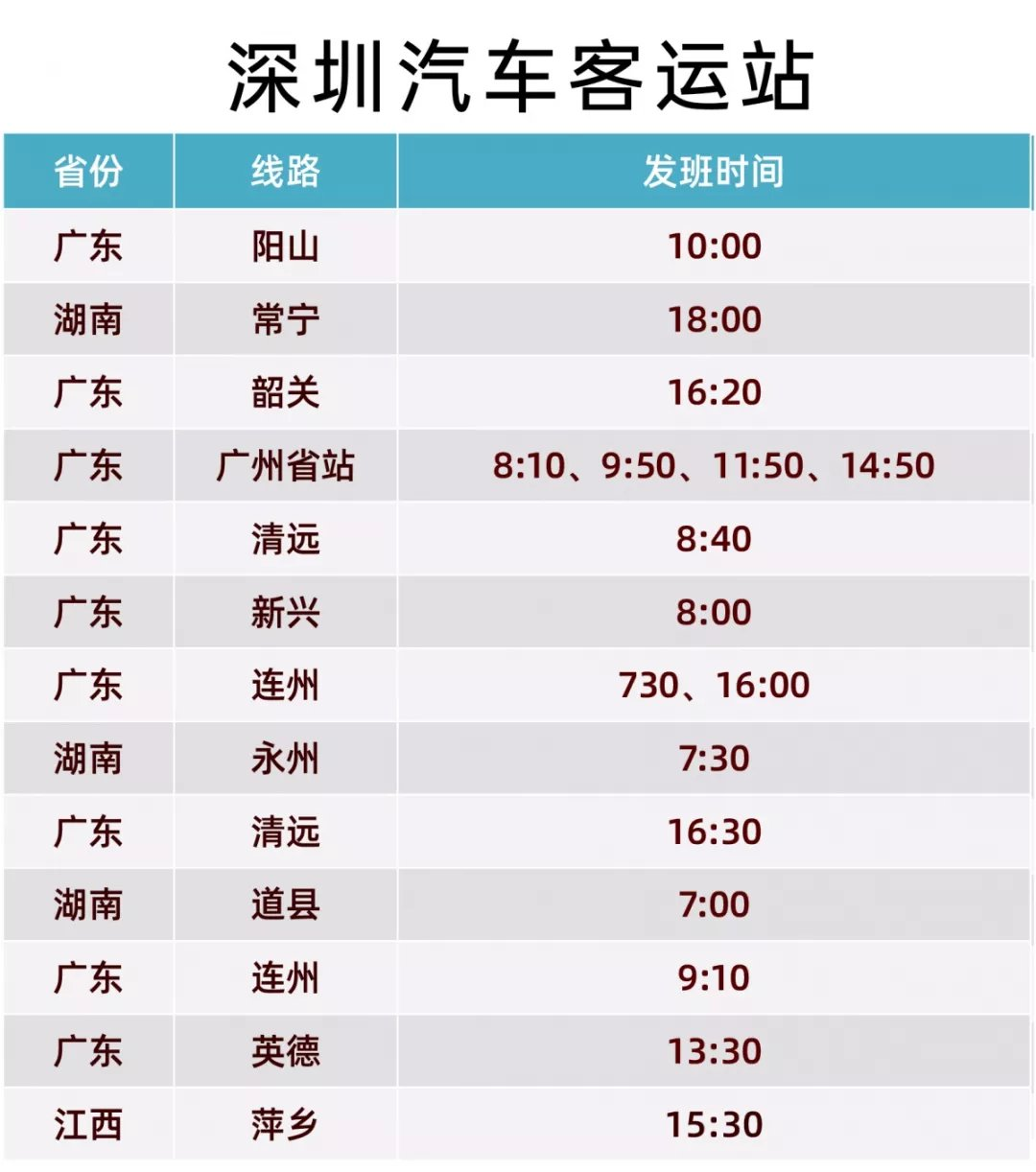 深圳各汽车站逐步恢复班线营运(