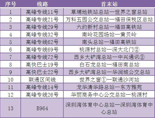 3月23日,深圳又有多条公交线路恢复营运。