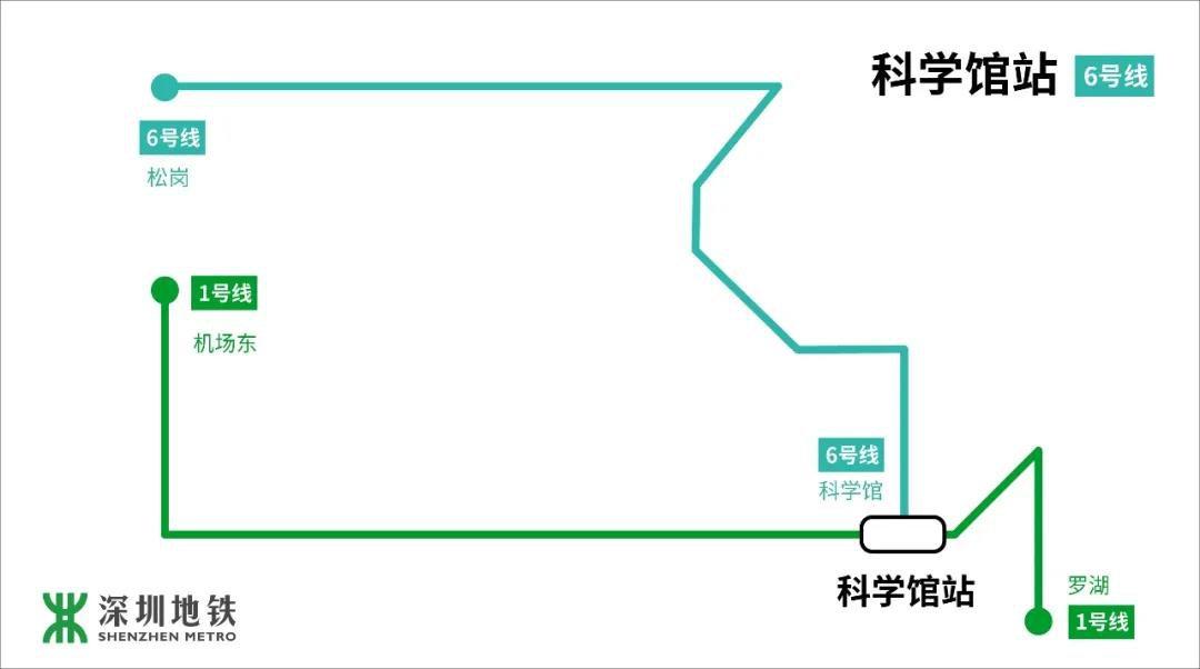 深圳地铁1号线科学馆站站厅改造