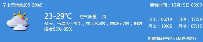 2019年10月15日深圳天气 气温23