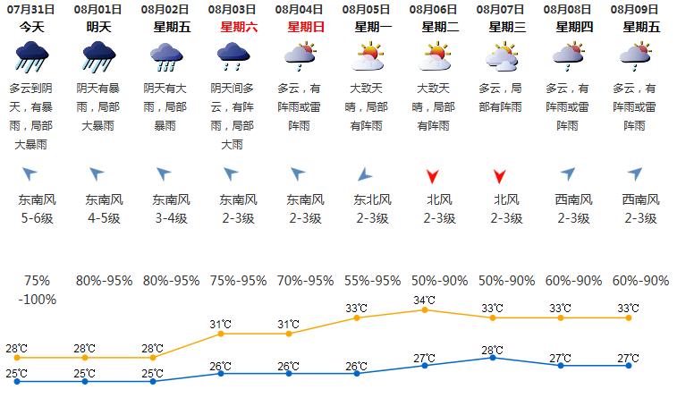 2019哪些台风对深圳有影响