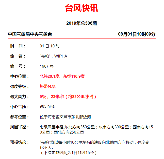 """网络兼职赚钱项目:台风""""韦帕""""最新消息"""