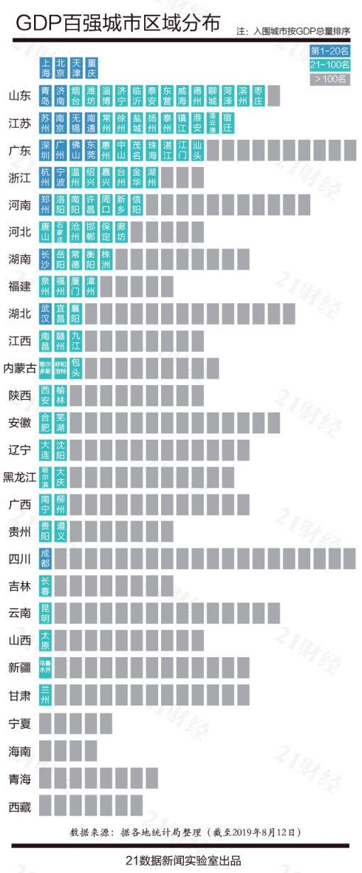 最新中国城市GDP百强榜公布 深圳排名第三