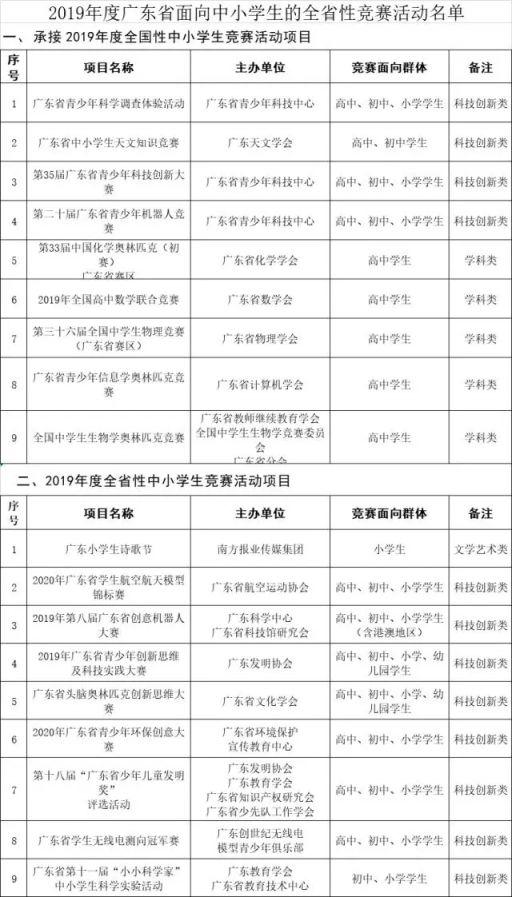 广东拟为中小学生减负 探索无作业日