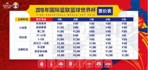 2019男篮世界杯深圳赛区赛程+门票价格