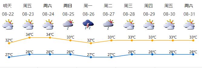 台风白鹿对深圳有什么影响