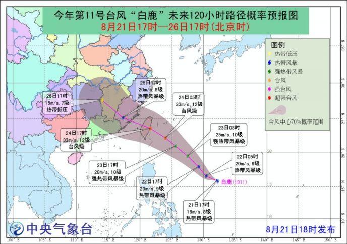 2019年8月21日台风白鹿路径预报