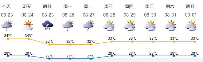http://www.k2summit.cn/qichexiaofei/938820.html