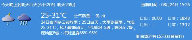 http://prebentor.com/guangzhoufangchan/116805.html