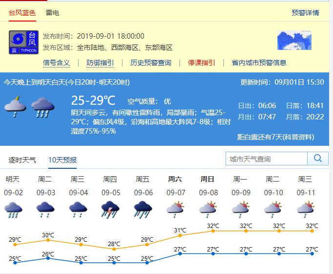 电子游艺台风升级蓝色预警 9月1日晚阵风将增至8级或以上