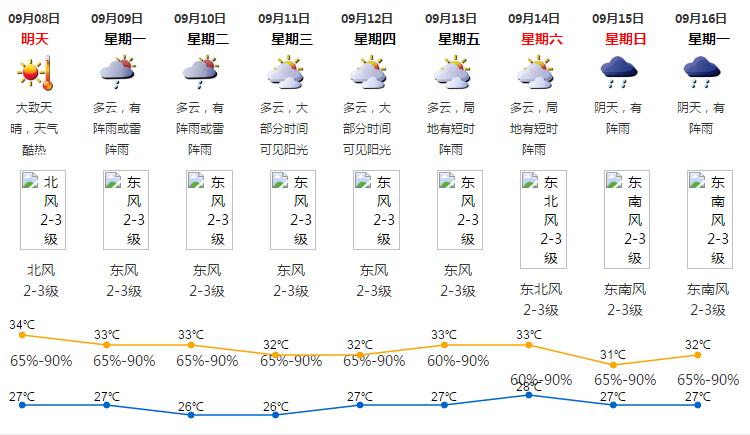 最新天兔台风路径图_2019年第13号台风玲玲最新消息(持续更新)- 深圳本地宝