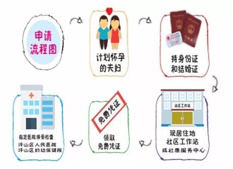 http://www.szminfu.com/shenzhenfangchan/37282.html