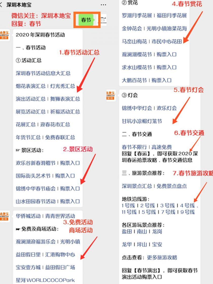 2020深圳春节活动汇总(景区+商场+花展+祈福)
