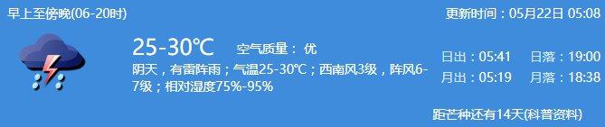 2020年5月22日深圳天气阴天 有雷阵雨