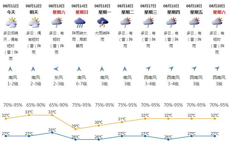 最新天兔台风路径图_2020年6月11日深圳天气多云间晴天- 深圳本地宝