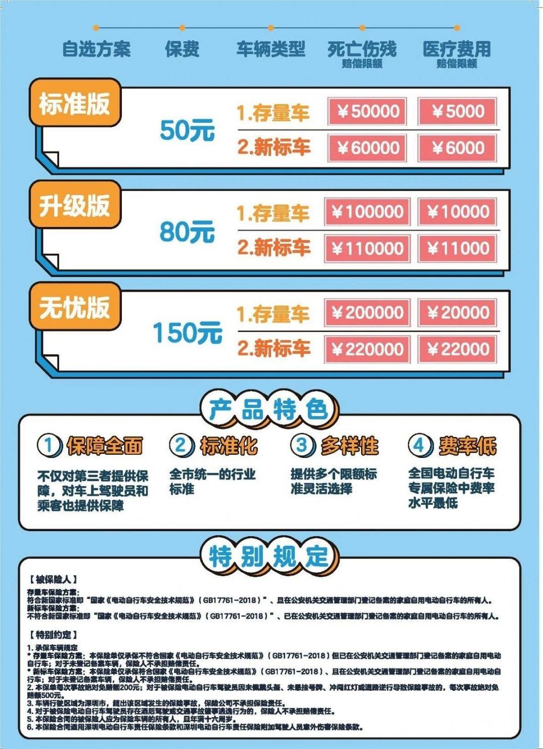 2020年深圳坪山区电动车备案指南(时间 流程)