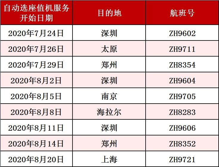 深圳航空自动选座值机服务航线及登机流程