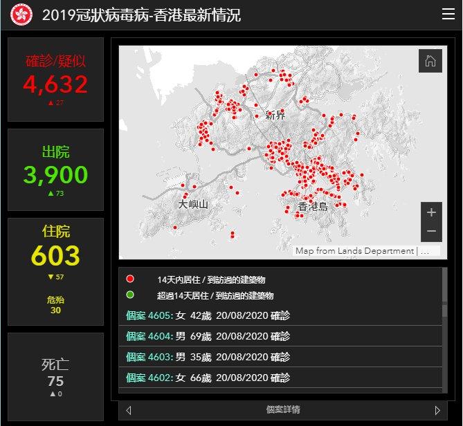 香港疫情今天新增多少人(每日更新)
