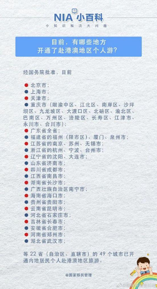 http://www.edaojz.cn/xiuxianlvyou/797162.html