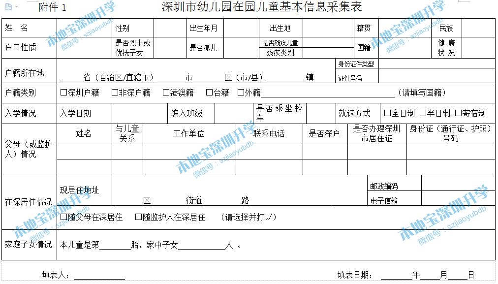 深圳2021年幼儿园报名全攻略(时间 条件材料 收费)