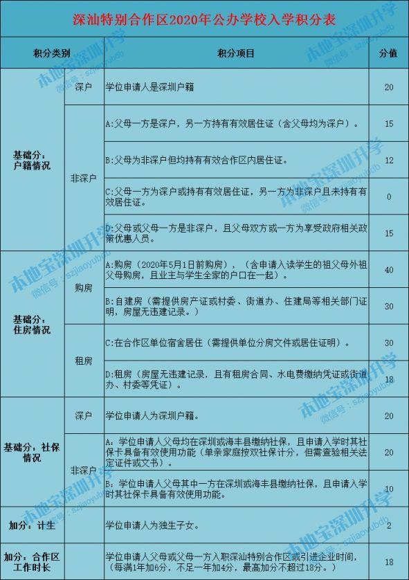 深汕特别合作区gdp2020_市工商联开展 民企话坛 活动为民营企业与深汕特别合作区实现产业合作搭建平台(2)