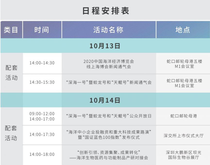 2020海博会日程安排表
