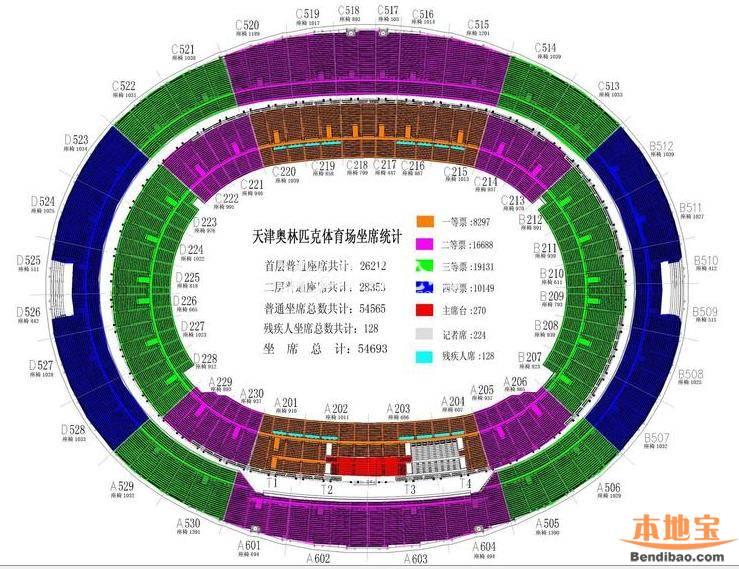 天津奥体中心水滴体育场座位图指南 附出入口