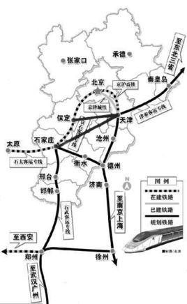 环渤海城际铁路建设意义
